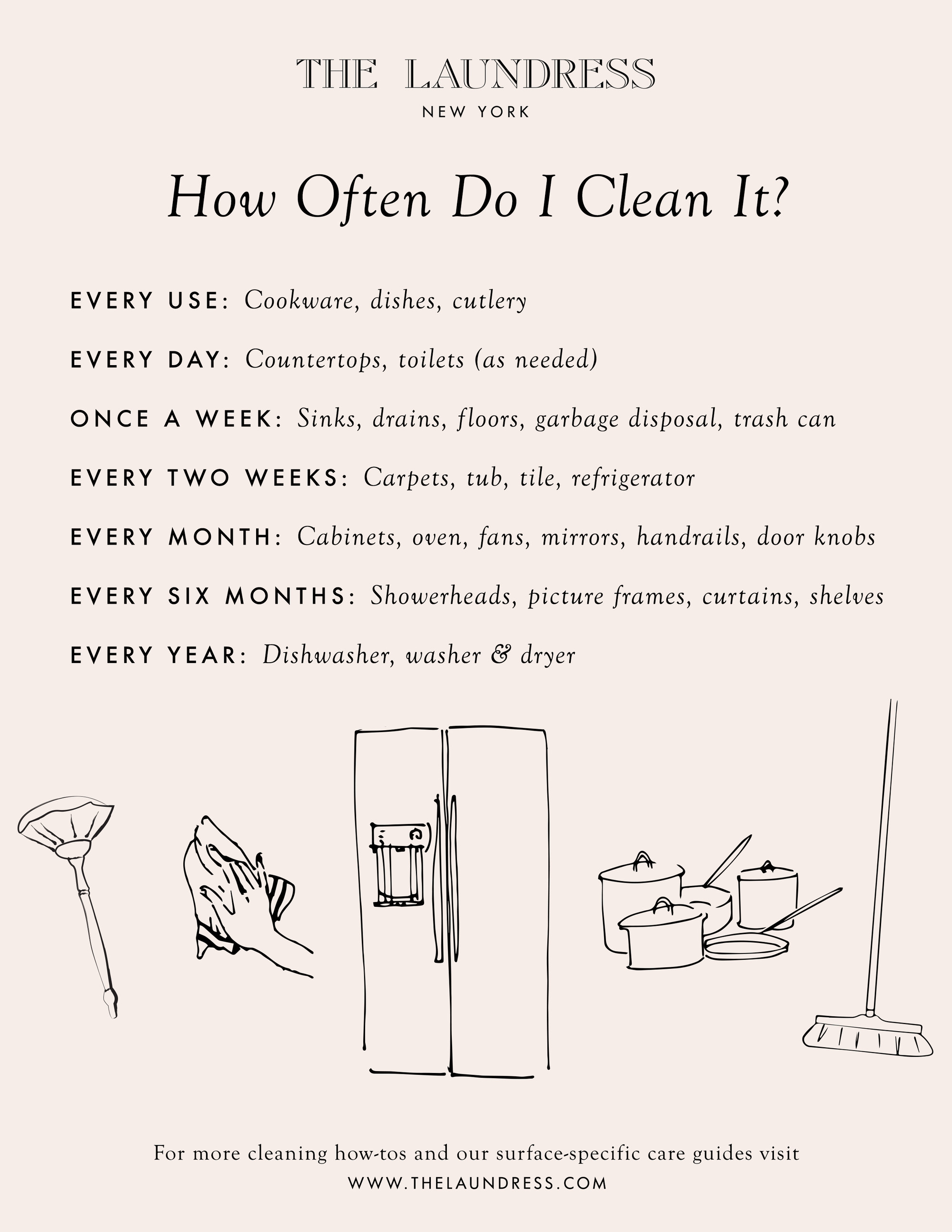 chart of how often to clean around the home
