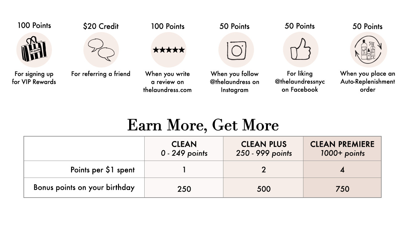 earn more get more